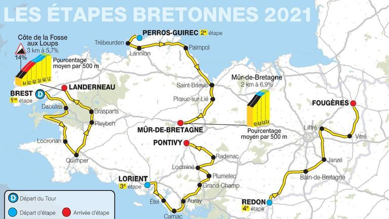 5_passage du tour de France dans les landes de Lanvaux